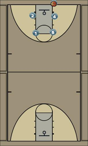 Basketball Play Box BG Man Baseline Out of Bounds Play