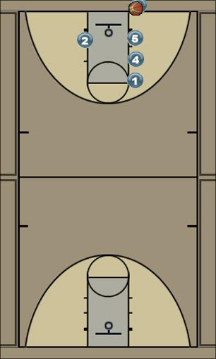 Basketball Play Wall 2 Man Baseline Out of Bounds Play