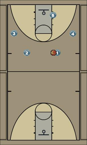 Basketball Play State Man to Man Set