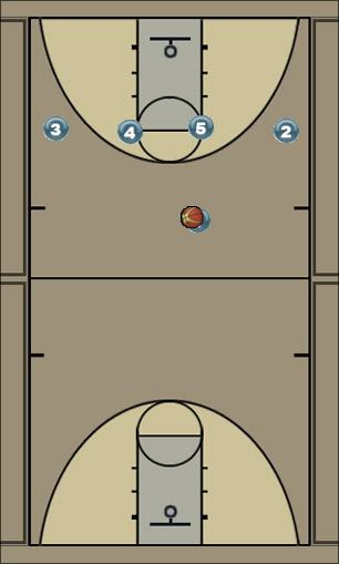 Basketball Play Tiger Quick Hitter
