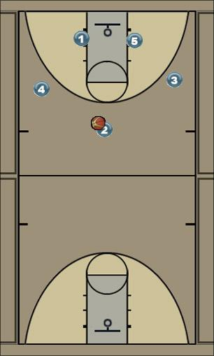 Basketball Play HS Man to Man Set