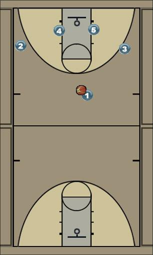 Basketball Play 324 Quick Hitter