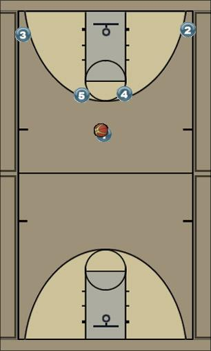 Basketball Play Double Fist Quick Hitter