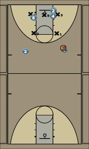 Basketball Play Titan Zone Play