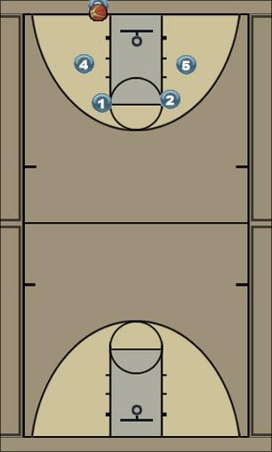 Basketball Play Uptown Zone Baseline Out of Bounds