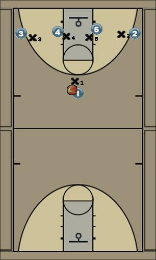 Basketball Play Fire Quick Hitter
