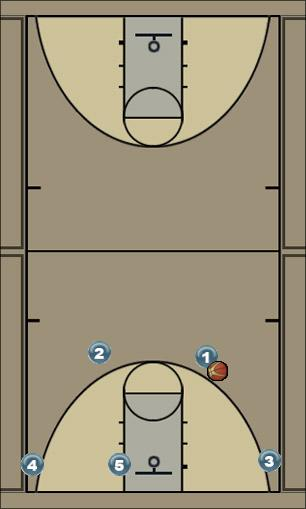 Basketball Play 34S Man to Man Set