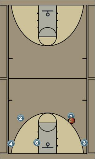 Basketball Play 35SR Man to Man Offense