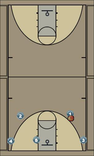 Basketball Play 35SR Man to Man Offense