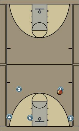 Basketball Play 51SR Man to Man Offense