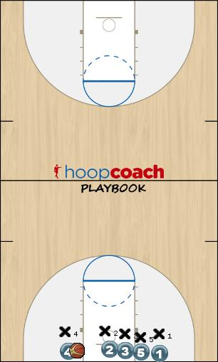 Basketball Play Kampe - End Game Inbound Last Second Play