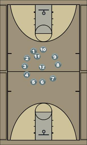 Basketball Play Circle Passing Basketball Drill