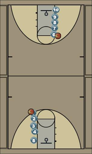 Basketball Play Kentucky Layups Basketball Drill