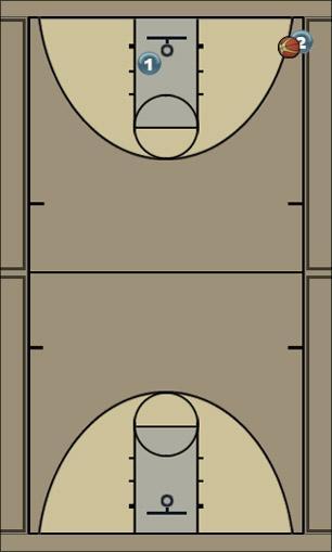 Basketball Play 3-2-1 Shooting Basketball Drill