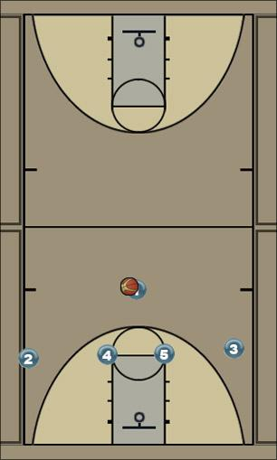 Basketball Play Thumbs Up - 4 High Set Man to Man Set
