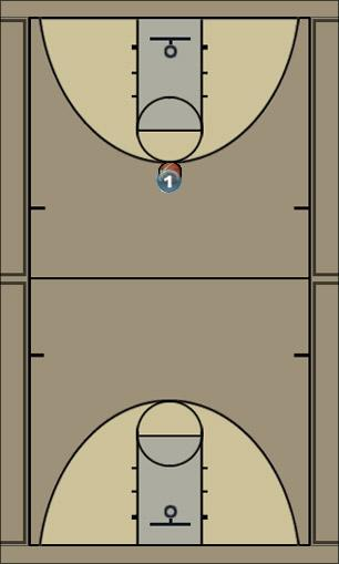 Basketball Play Star Shooting Basketball Drill