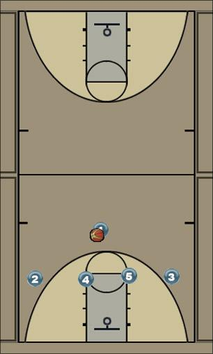 Basketball Play 4-up Man to Man Set