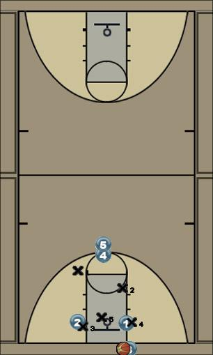 Basketball Play Steeple Zone Baseline Out of Bounds