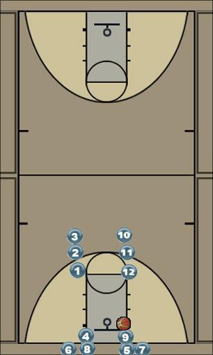 Basketball Play WAR Rebounding Basketball Drill