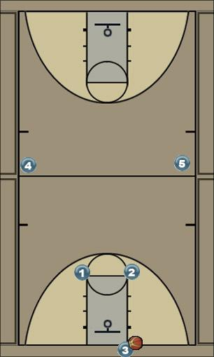 Basketball Play Tandem Zone Press Break
