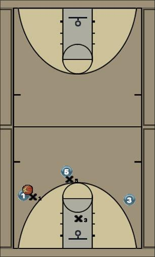 Basketball Play Hedge Drill - Continuous Basketball Drill