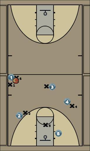 Basketball Play 6 on 5 Basketball Drill