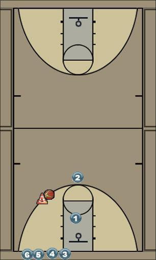 Basketball Play 1 on 1 Rebounding Basketball Drill