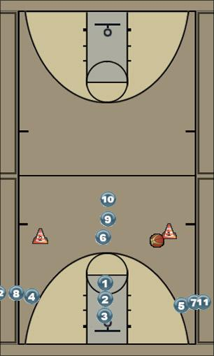 Basketball Play Numbers Rebounding Basketball Drill