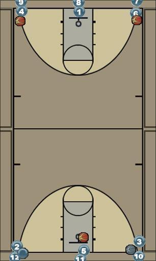 Basketball Play Team Shooting Drill Basketball Drill