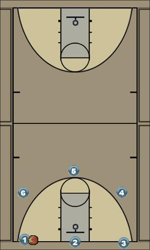 Basketball Play Closeout Drill Basketball Drill