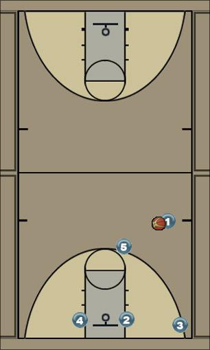 Basketball Play NDP Quick Hitter