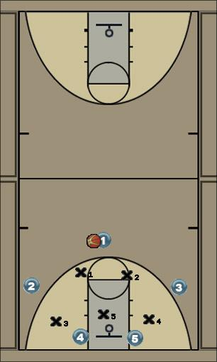 Basketball Play Zone Ball Screen for Wing Zone Play