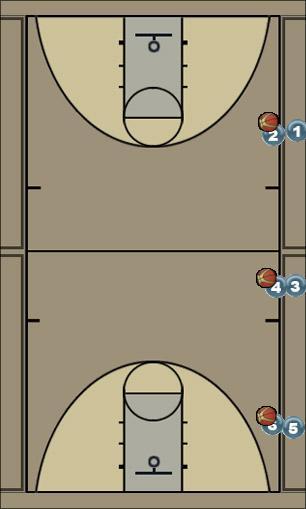 Basketball Play Sideline Dribbling Basketball Drill