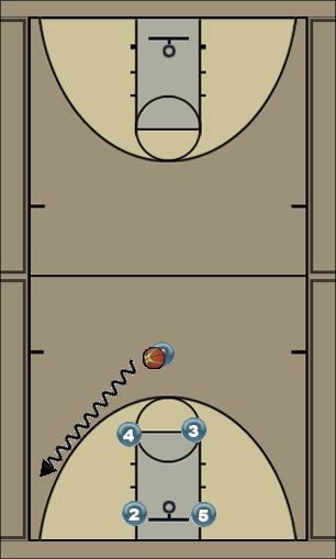 Basketball Play Box25 Man to Man Set