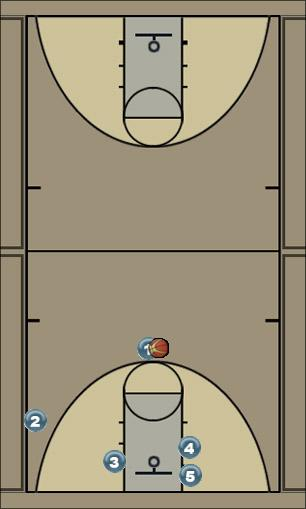 Basketball Play GV Man to Man Set backdoor, 3