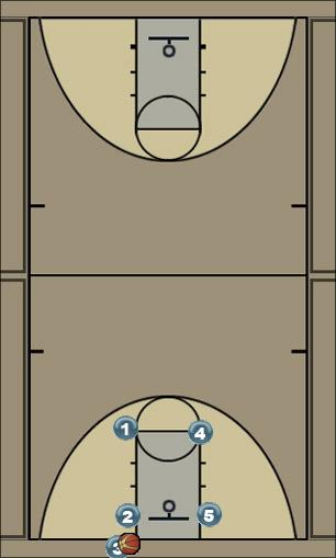 Basketball Play 42 Man Baseline Out of Bounds Play man-blobs