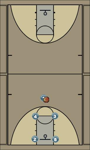 Basketball Play Elevator Man to Man Set man-set, man-offense