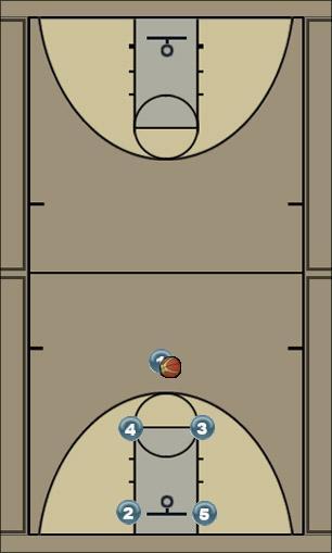 Basketball Play Elevator Man to Man Set man-set, man-offense
