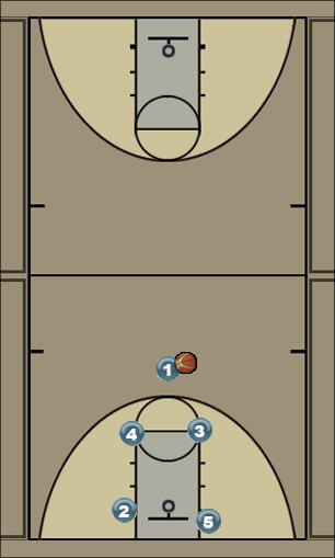 Basketball Play Elevator Man to Man Set man-set, man-offense, 3pt