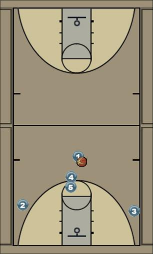 Basketball Play Northwestern Man to Man Set man-set, 3pt
