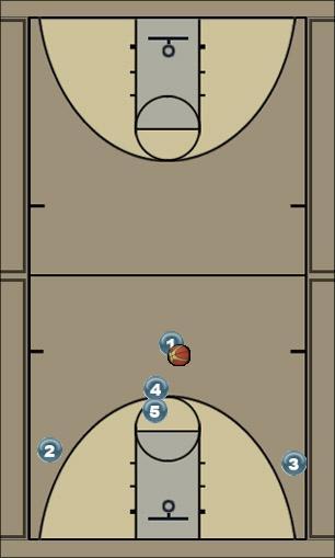 Basketball Play Northwestern Man to Man Set man-set, 3pt
