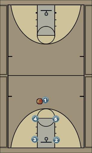 Basketball Play NDP - Box Man to Man Set man-set