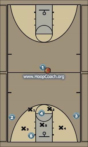 Basketball Play WACO Defense defense, trap