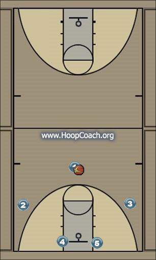 Basketball Play Smash Man to Man Offense