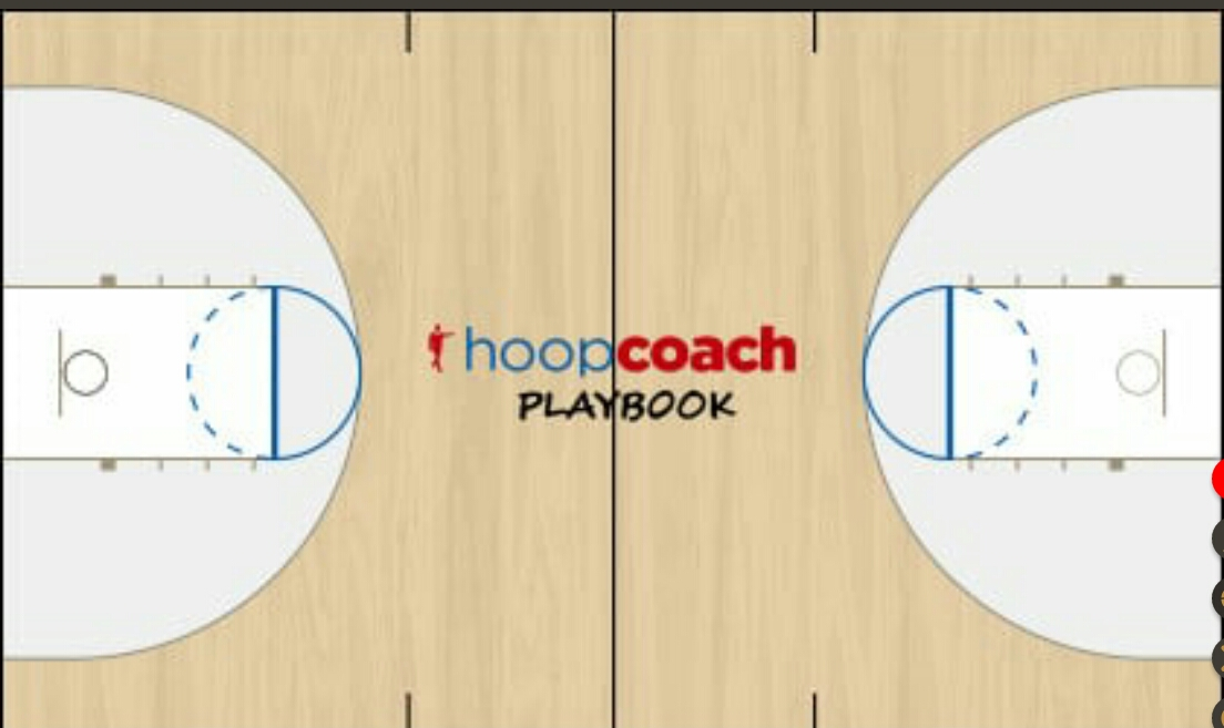 Basketball Play nezt pay  Man to Man Set