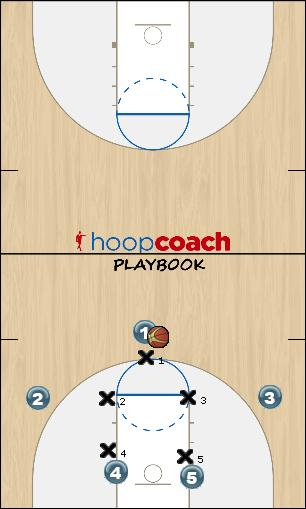 Basketball Play Defense 12 Basic Slides Uncategorized Plays defense, zone