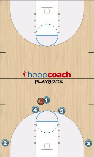 Basketball Play Mikey - Flex Entry Man to Man Set