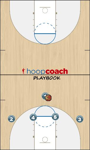 Basketball Play Robi Man to Man Set