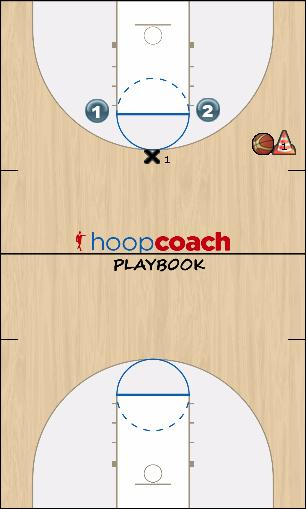 Basketball Play 2 on 1 Transition Drill Basketball Drill transition