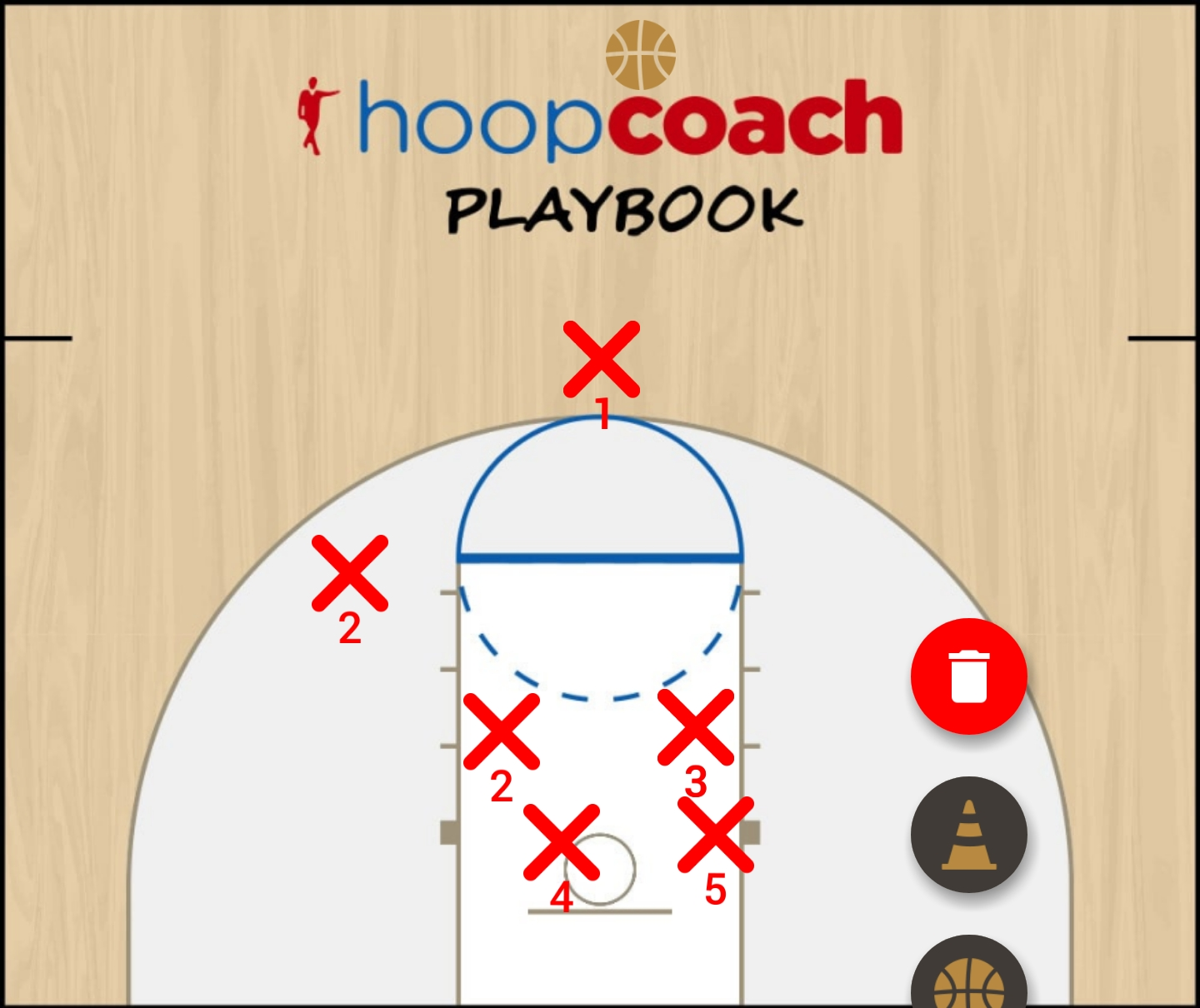 Basketball Play Double Down Ball Screen  Man to Man Set man, ab
